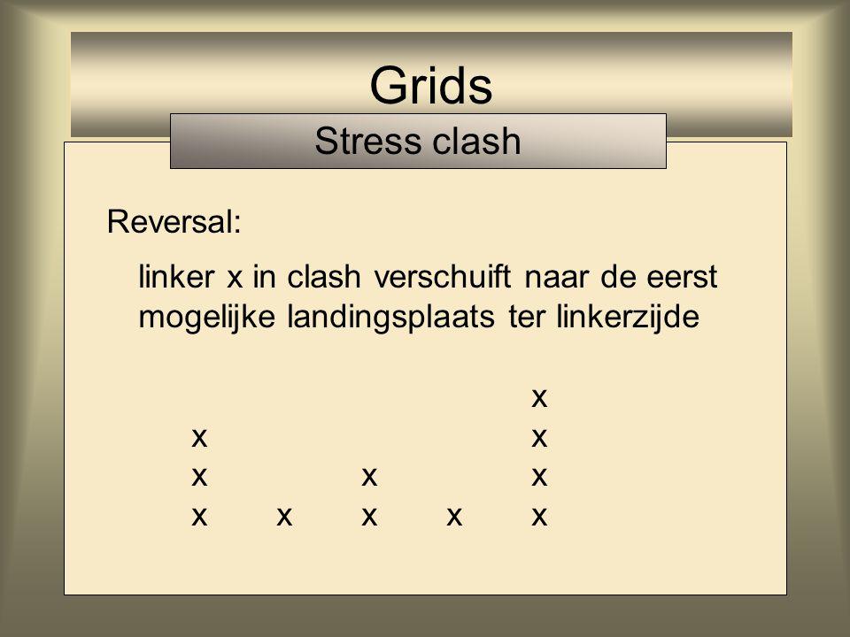 Grids Stress clash Reversal: