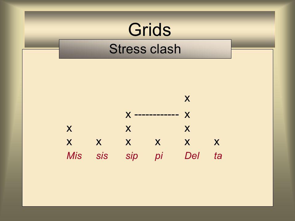 Grids Stress clash x x ------------ x x x x x x x x x x