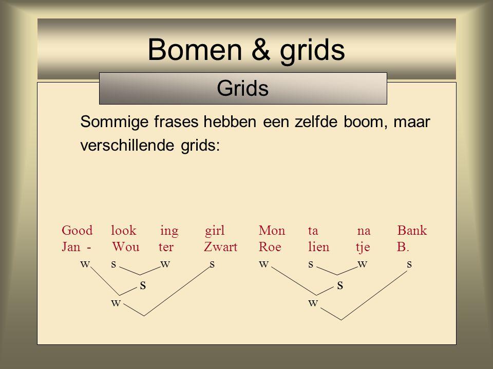 Bomen & grids Grids. Sommige frases hebben een zelfde boom, maar verschillende grids: Good look ing girl Mon ta na Bank.