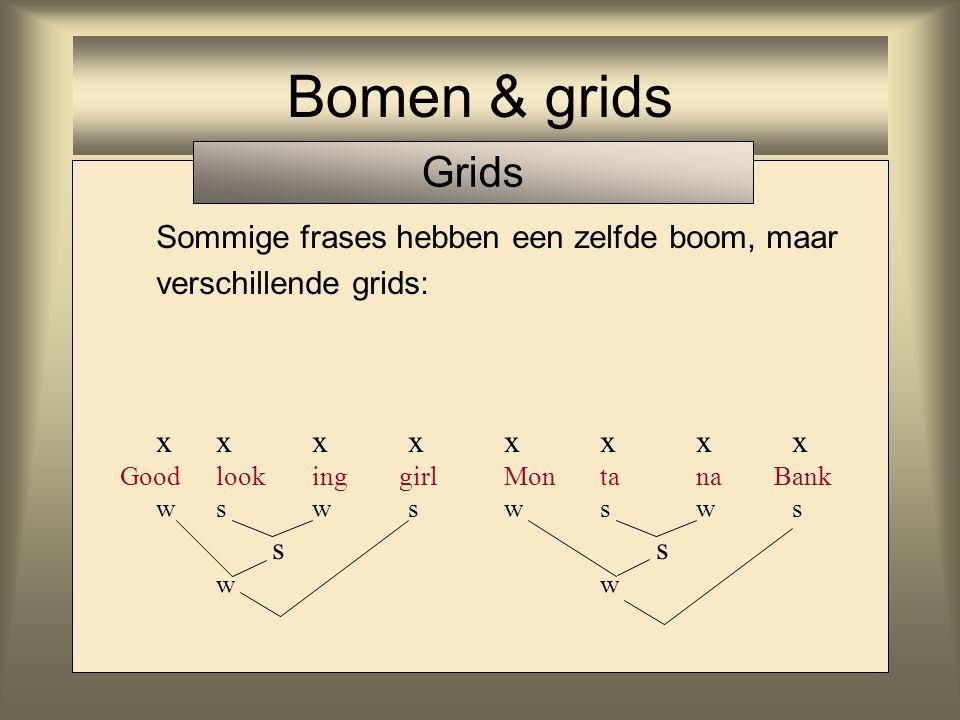 Bomen & grids Grids. Sommige frases hebben een zelfde boom, maar verschillende grids: x x x x x x x x.