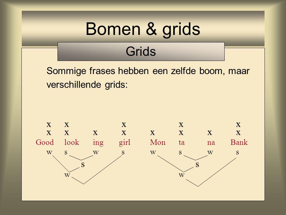 Bomen & grids Grids. Sommige frases hebben een zelfde boom, maar verschillende grids: x x x x x x x x x x x x x.