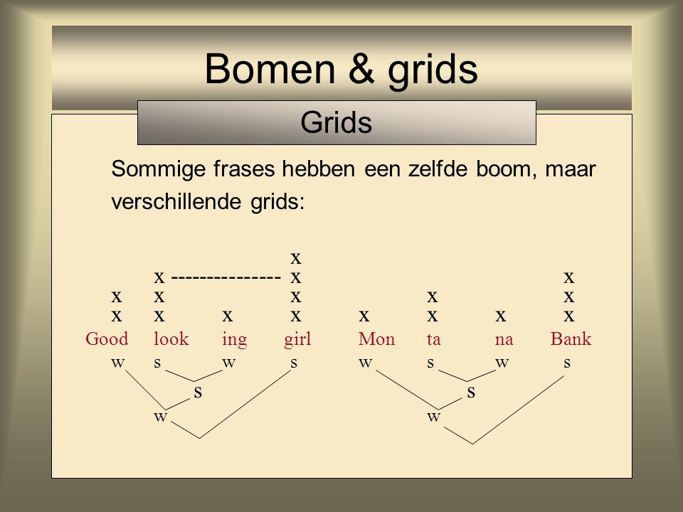 Bomen & grids Grids. Sommige frases hebben een zelfde boom, maar verschillende grids: x x --------------- x x x x x x x x x x x x x x x.