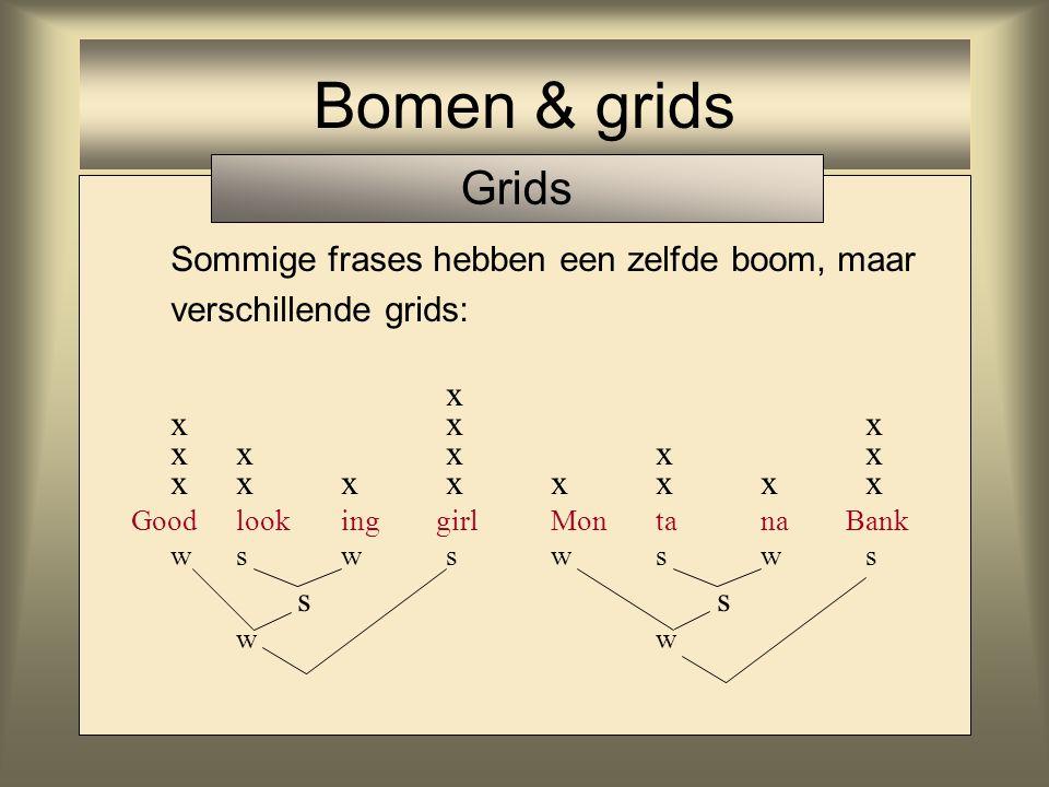 Bomen & grids Grids. Sommige frases hebben een zelfde boom, maar verschillende grids: x x x x x x x x x x x x x x x x x.