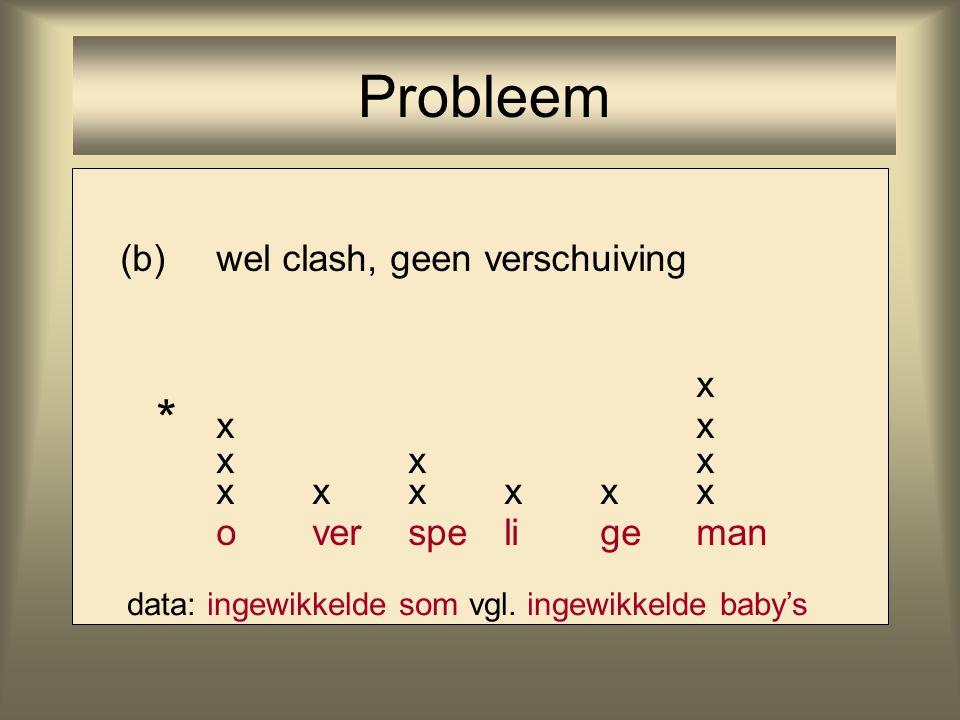 Probleem (b) wel clash, geen verschuiving x * x x x x x x x x x x x