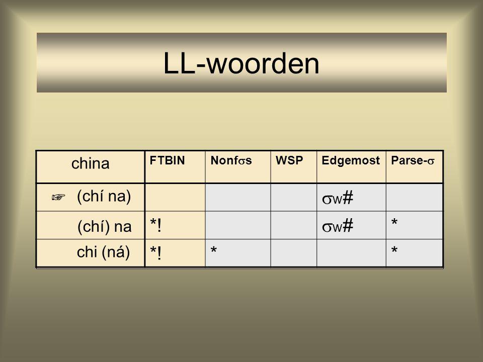 LL-woorden w# (chí) na *! * china (chí na) chi (ná) ☞ FTBIN Nonfs