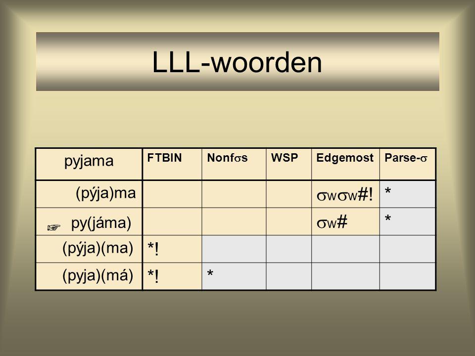 LLL-woorden ww#! * py(jáma) w# *! pyjama (pýja)ma (pýja)(ma)