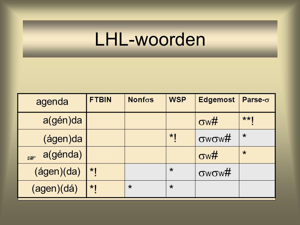 LHL-woorden w# **! (ágen)da *! ww# * agenda a(gén)da a(génda)