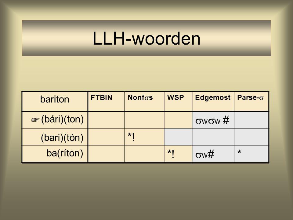 LLH-woorden ww # (bari)(tón) *! w# * bariton (bári)(ton) ba(ríton)