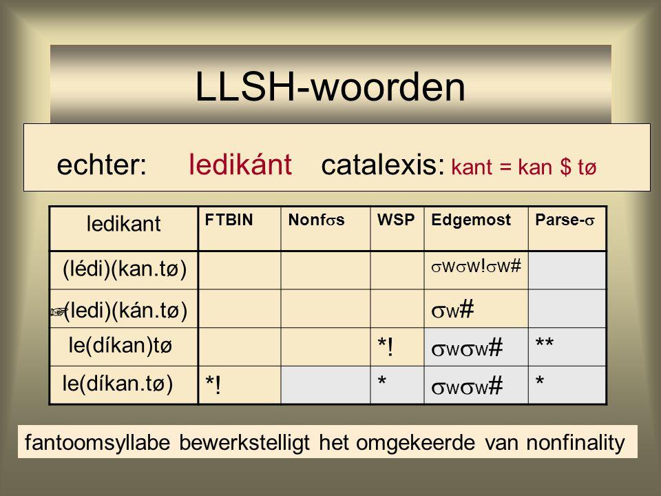 LLSH-woorden echter: ledikánt catalexis: kant = kan $ tø