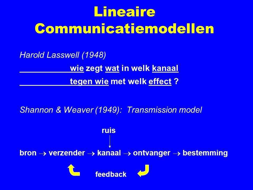 Lineaire Communicatiemodellen