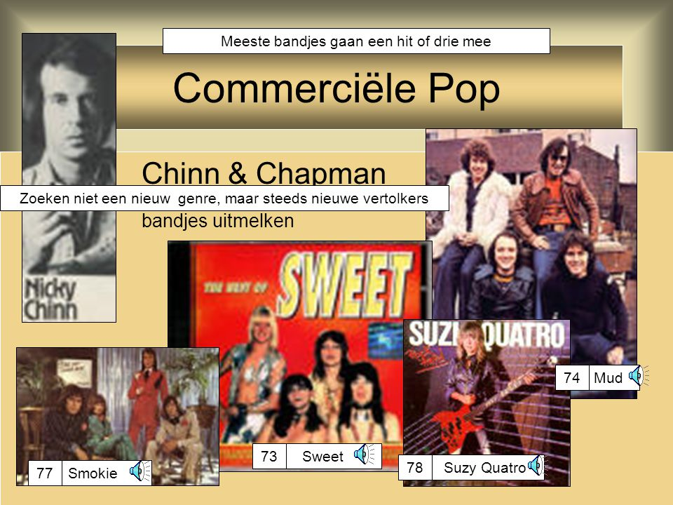 Commerciële Pop Chinn & Chapman bandjes uitmelken