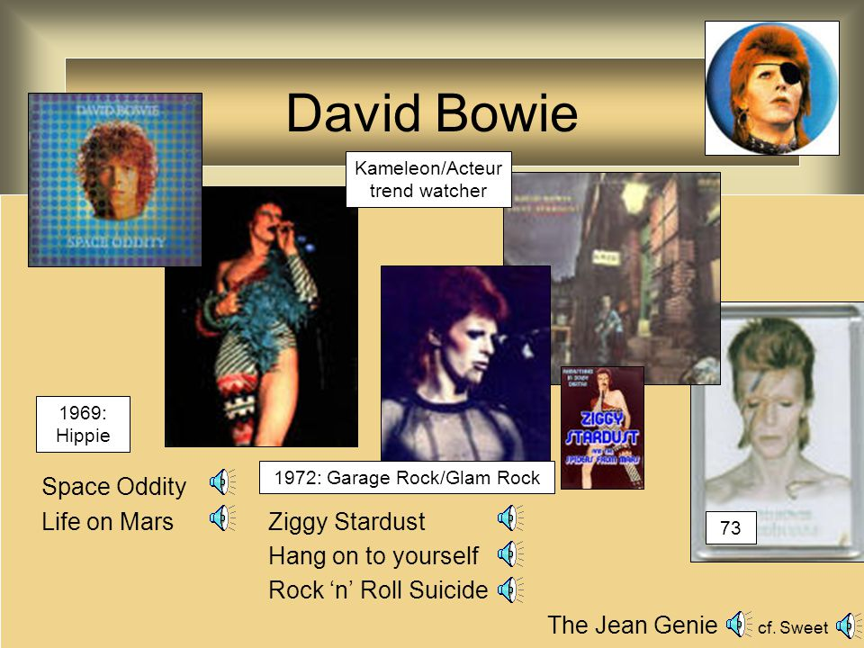 David Bowie Space Oddity Life on Mars Ziggy Stardust