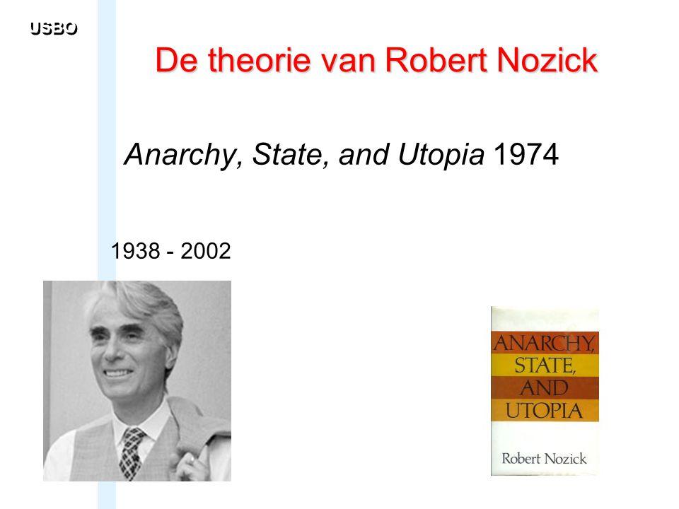 De theorie van Robert Nozick