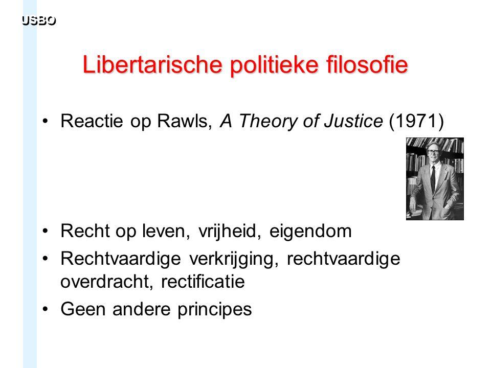 Libertarische politieke filosofie