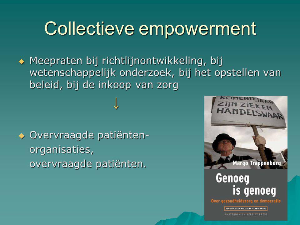 Collectieve empowerment