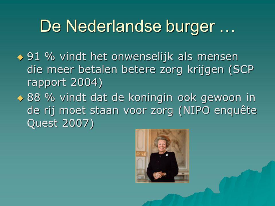 De Nederlandse burger …