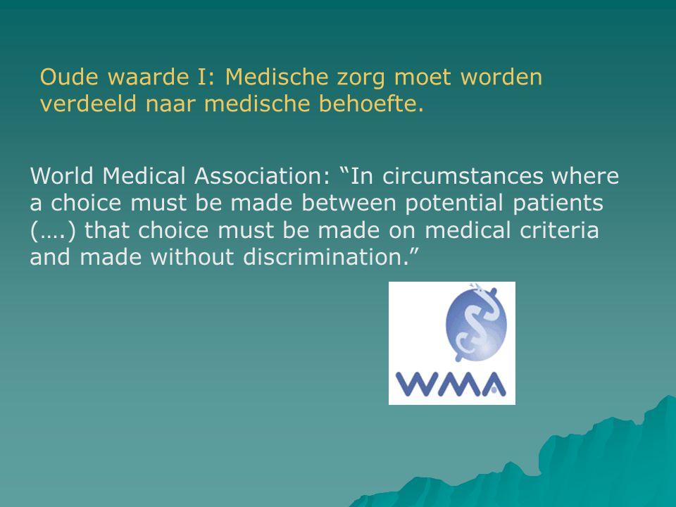 Oude waarde I: Medische zorg moet worden
