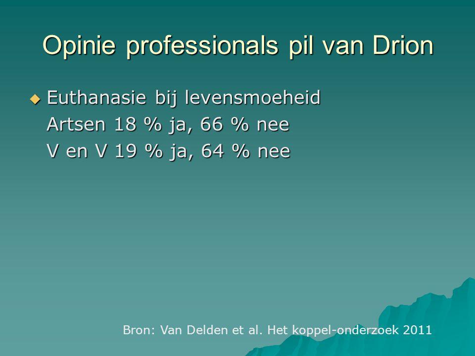 Opinie professionals pil van Drion