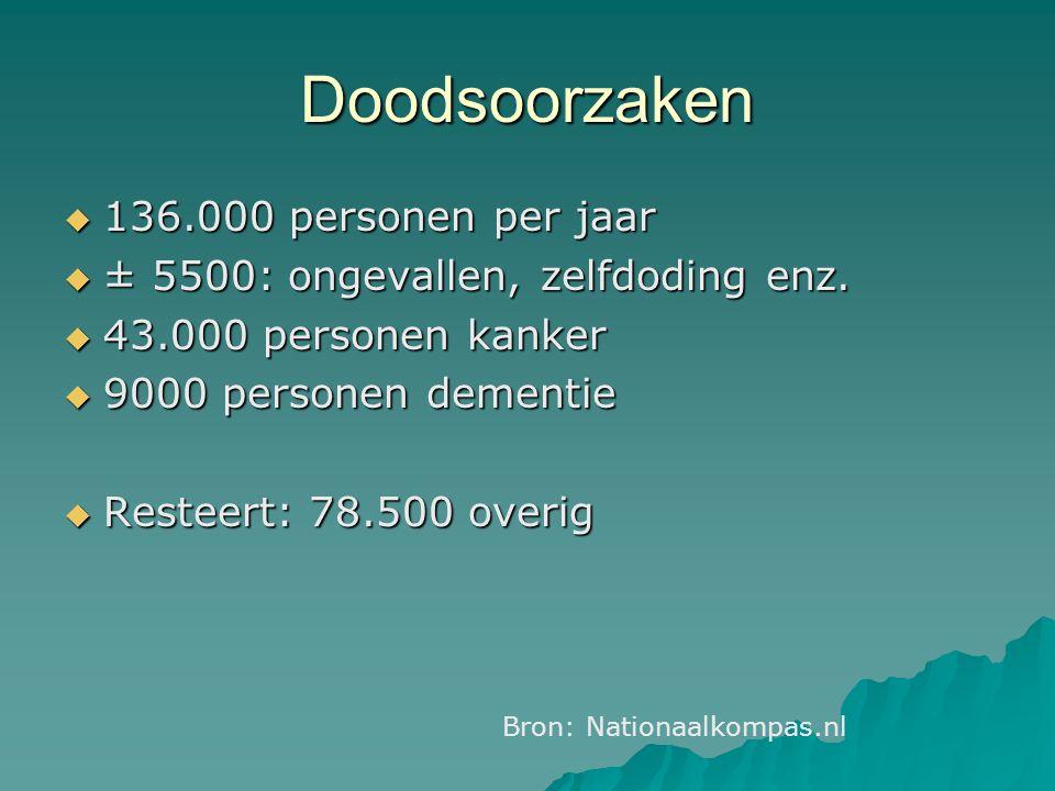 Doodsoorzaken 136.000 personen per jaar