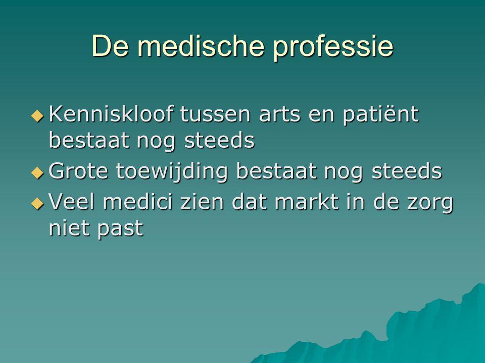 De medische professie Kenniskloof tussen arts en patiënt bestaat nog steeds. Grote toewijding bestaat nog steeds.