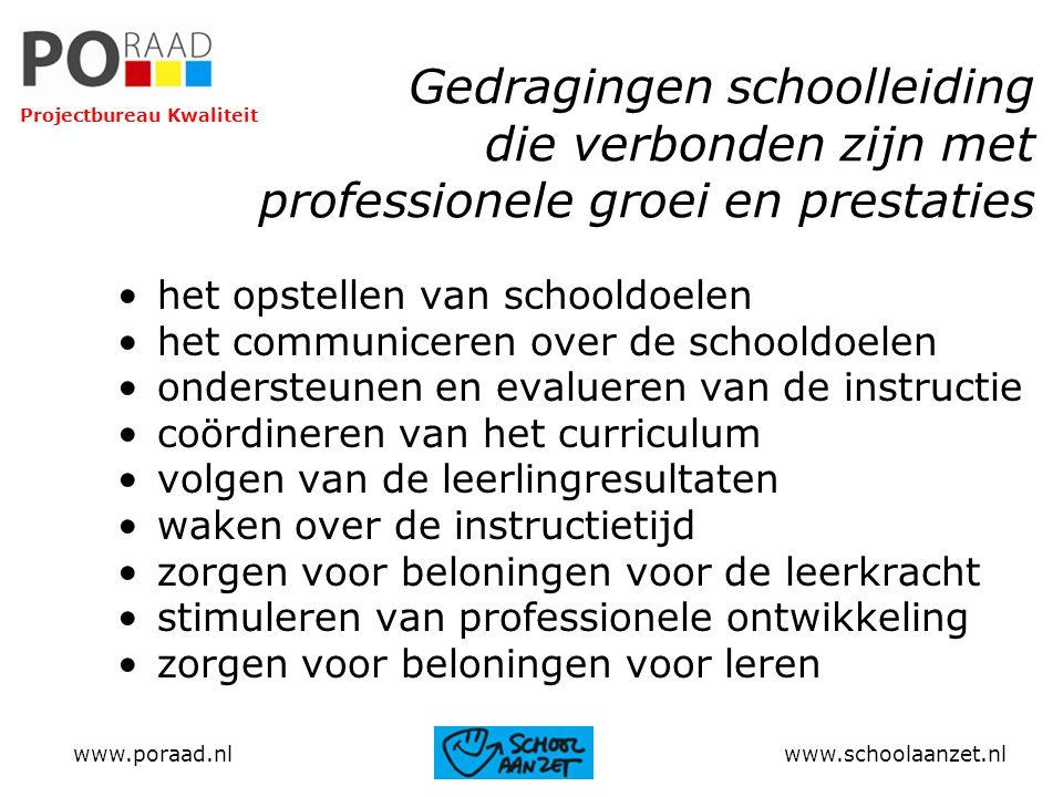Gedragingen schoolleiding die verbonden zijn met professionele groei en prestaties