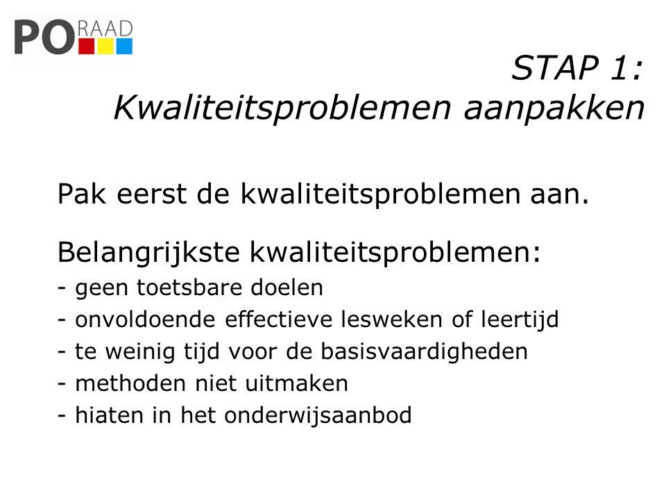 STAP 1: Kwaliteitsproblemen aanpakken