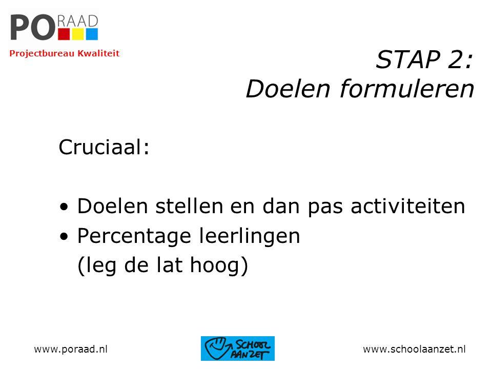 STAP 2: Doelen formuleren