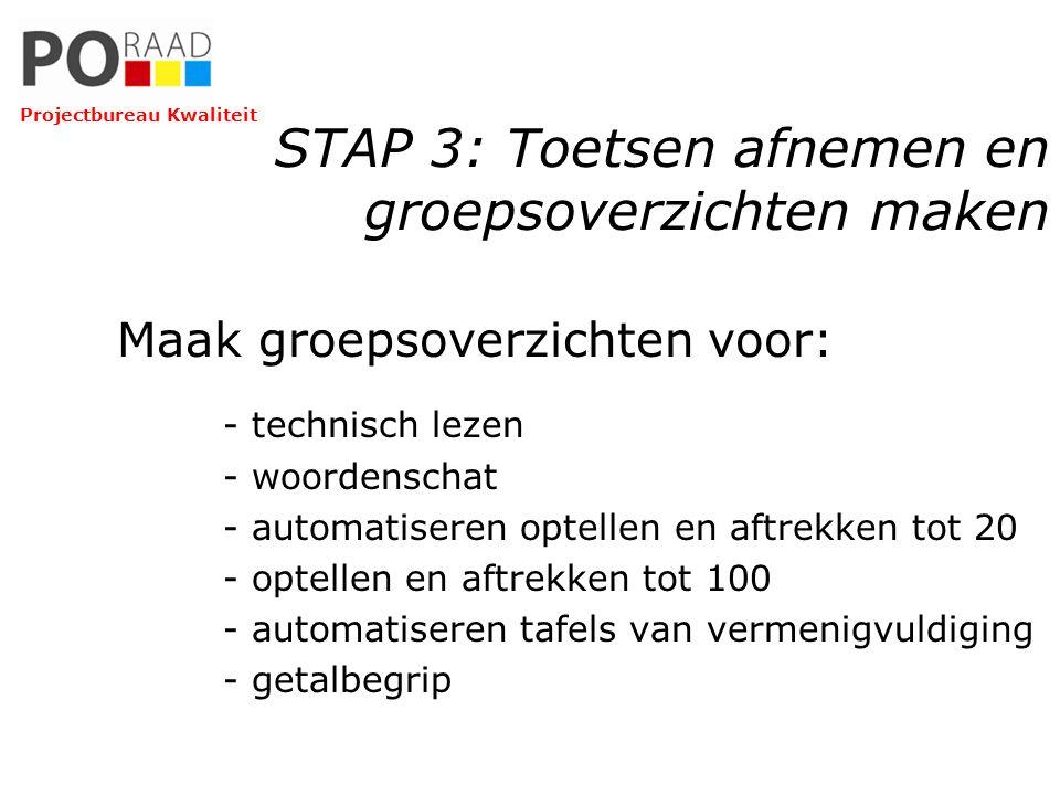 STAP 3: Toetsen afnemen en groepsoverzichten maken