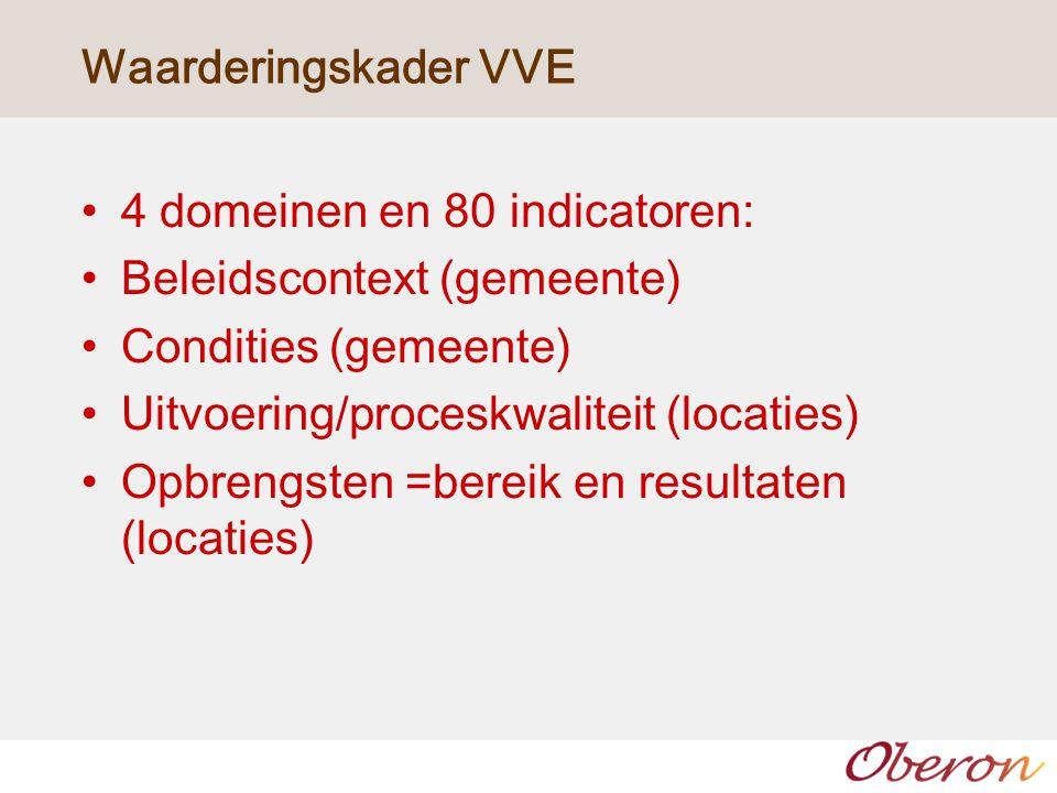 Waarderingskader VVE 4 domeinen en 80 indicatoren: Beleidscontext (gemeente) Condities (gemeente)