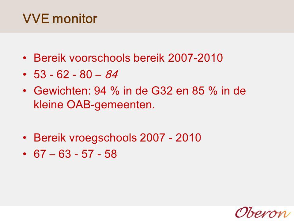 VVE monitor Bereik voorschools bereik 2007-2010 53 - 62 - 80 – 84