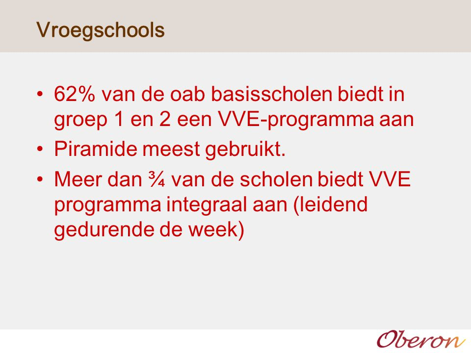 Vroegschools 62% van de oab basisscholen biedt in groep 1 en 2 een VVE-programma aan. Piramide meest gebruikt.