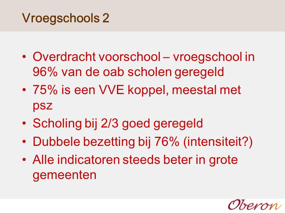 Vroegschools 2 Overdracht voorschool – vroegschool in 96% van de oab scholen geregeld. 75% is een VVE koppel, meestal met psz.