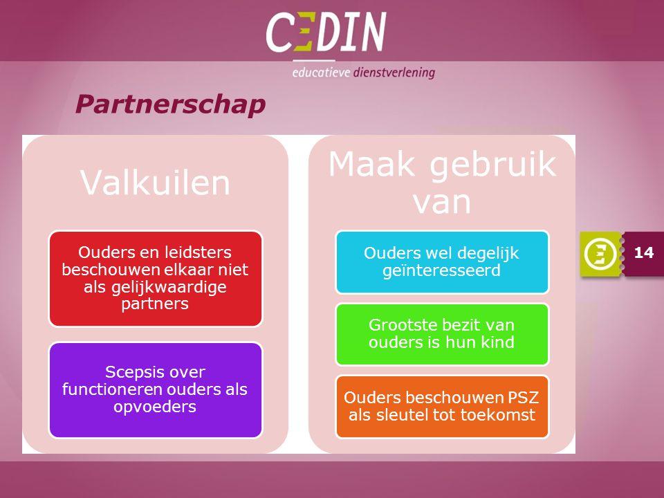 Partnerschap: hoe Ontwikkel visie op ouderbetrokkenheid