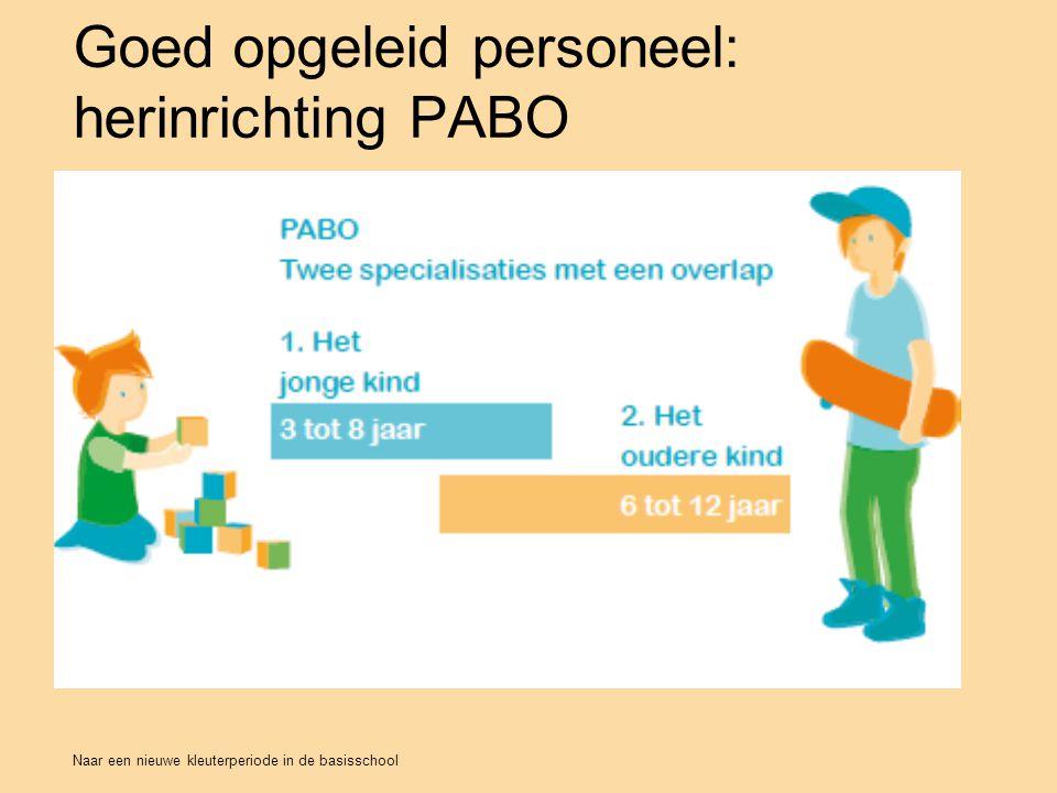 Goed opgeleid personeel: herinrichting PABO