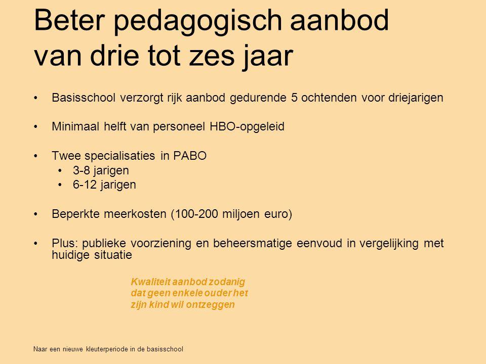 Beter pedagogisch aanbod van drie tot zes jaar
