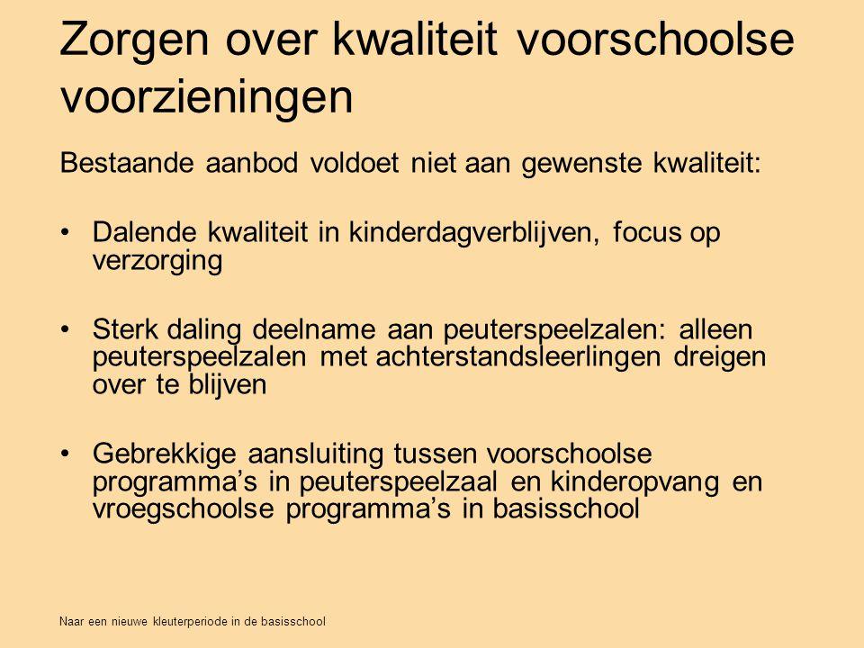 Zorgen over kwaliteit voorschoolse voorzieningen