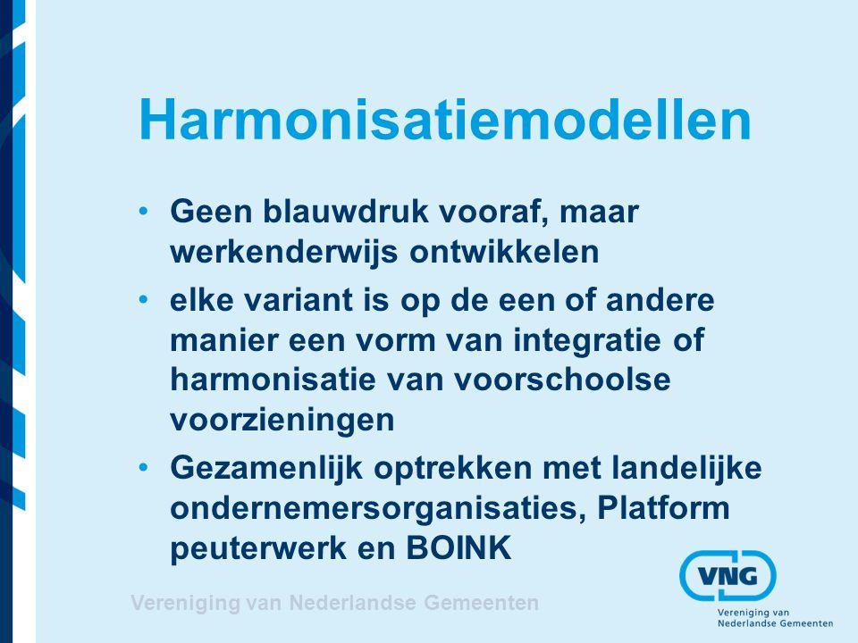 Harmonisatiemodellen