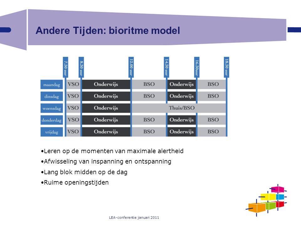 Andere Tijden: bioritme model