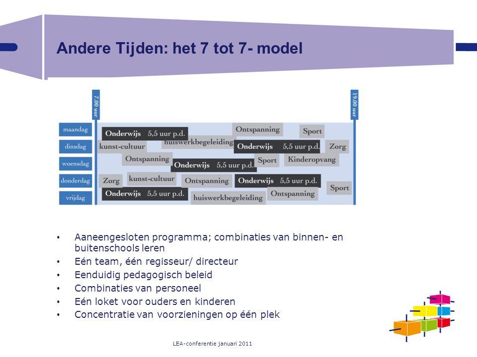 Andere Tijden: het 7 tot 7- model