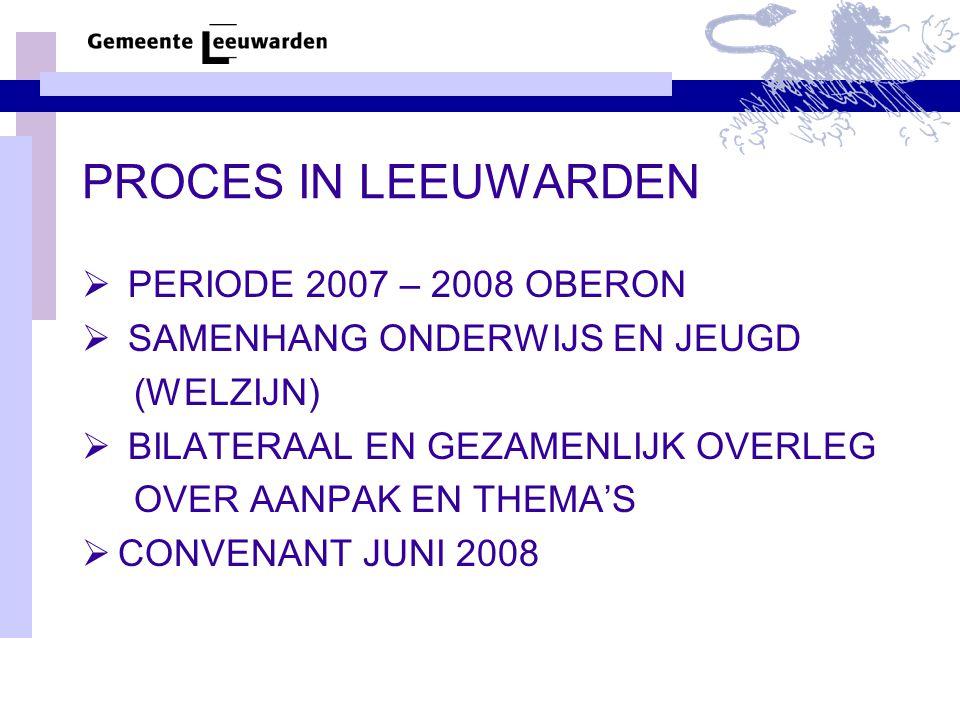 PROCES IN LEEUWARDEN PERIODE 2007 – 2008 OBERON