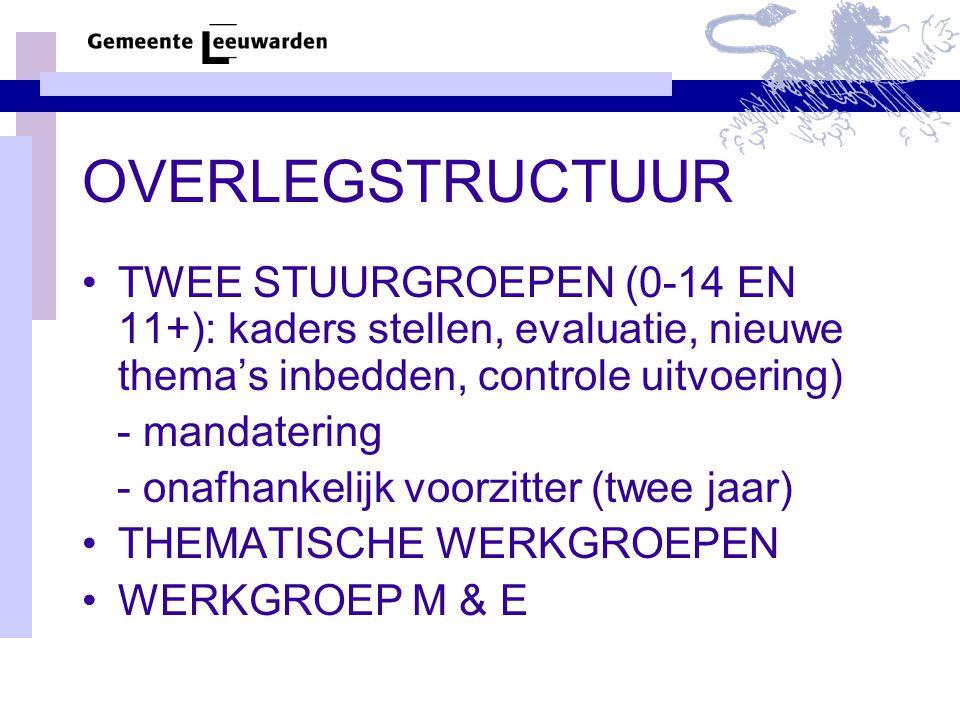 OVERLEGSTRUCTUUR TWEE STUURGROEPEN (0-14 EN 11+): kaders stellen, evaluatie, nieuwe thema's inbedden, controle uitvoering)