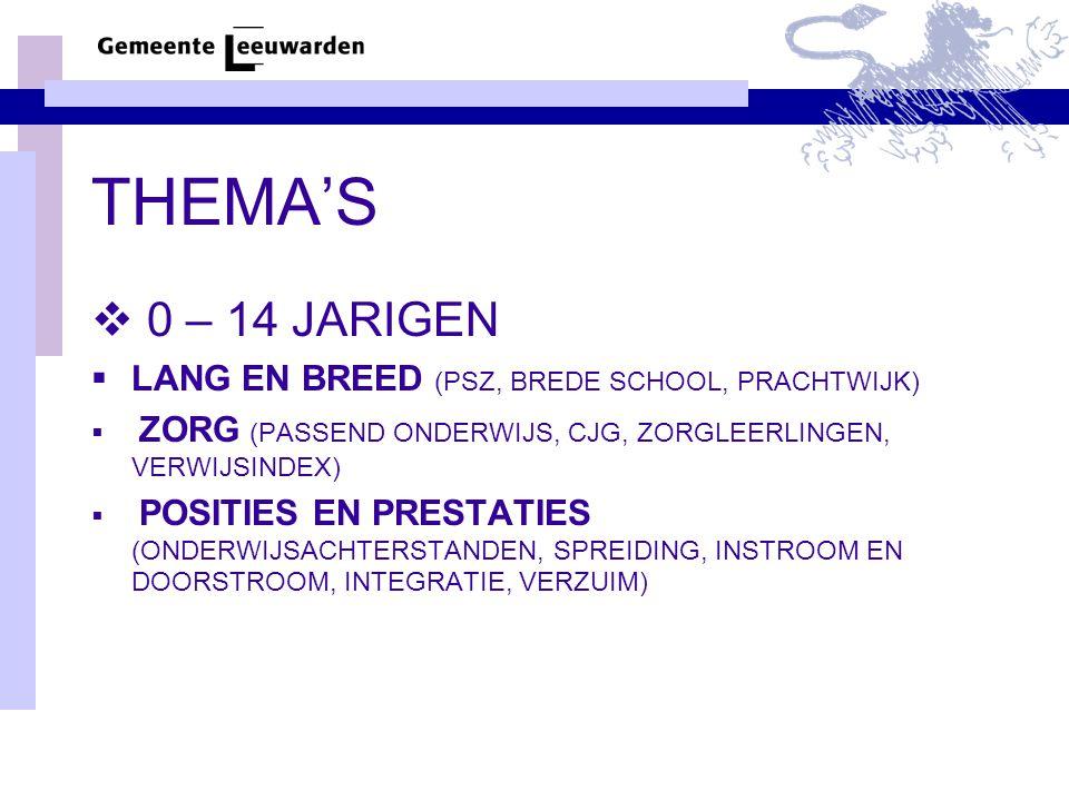 THEMA'S 0 – 14 JARIGEN LANG EN BREED (PSZ, BREDE SCHOOL, PRACHTWIJK)