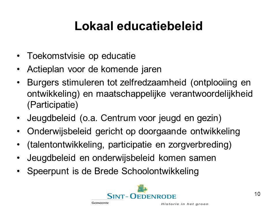 Lokaal educatiebeleid