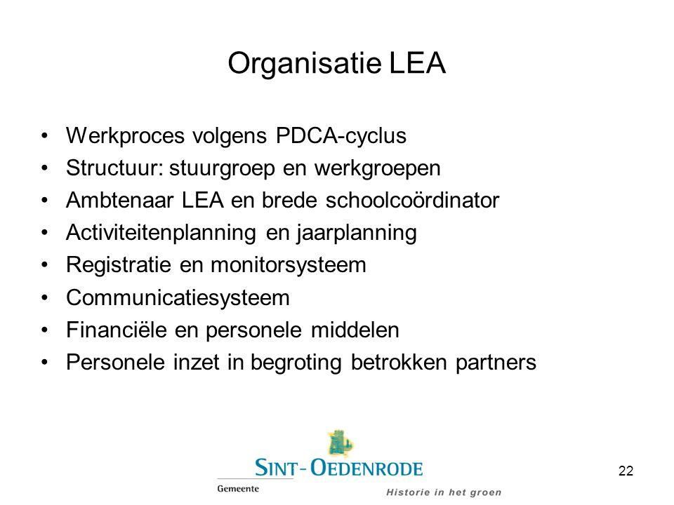 Organisatie LEA Werkproces volgens PDCA-cyclus