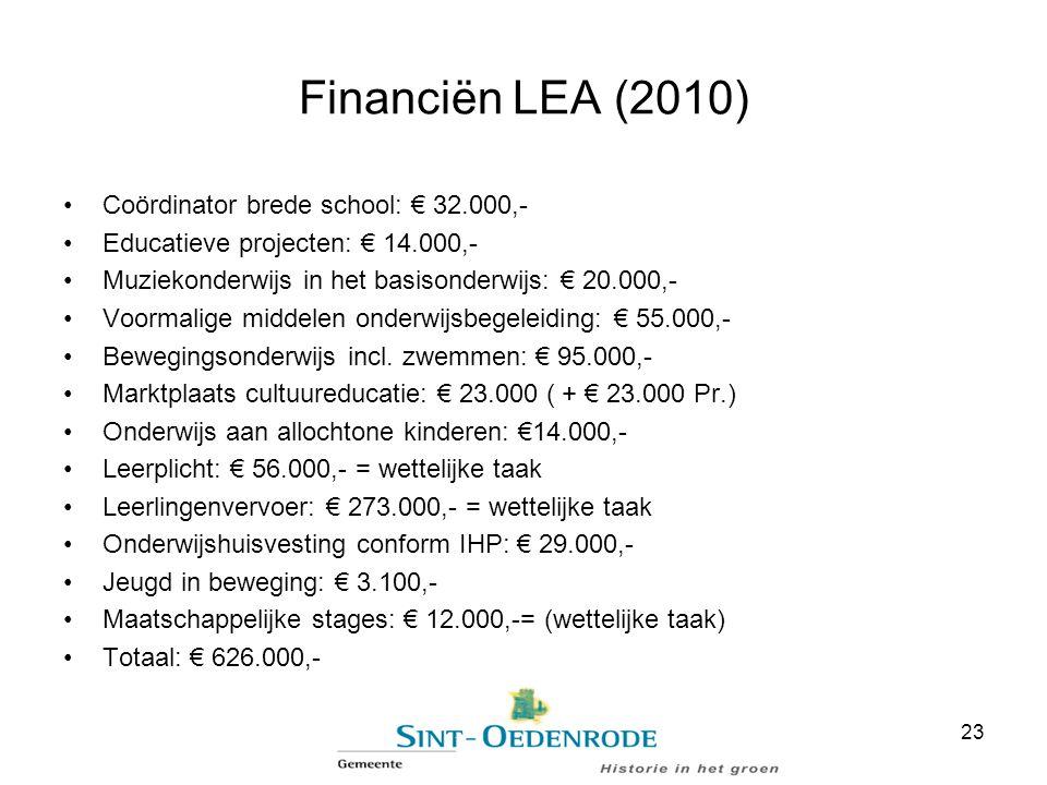 Financiën LEA (2010) Coördinator brede school: € 32.000,-