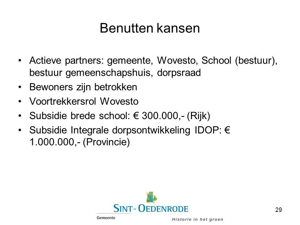 Benutten kansen Actieve partners: gemeente, Wovesto, School (bestuur), bestuur gemeenschapshuis, dorpsraad.