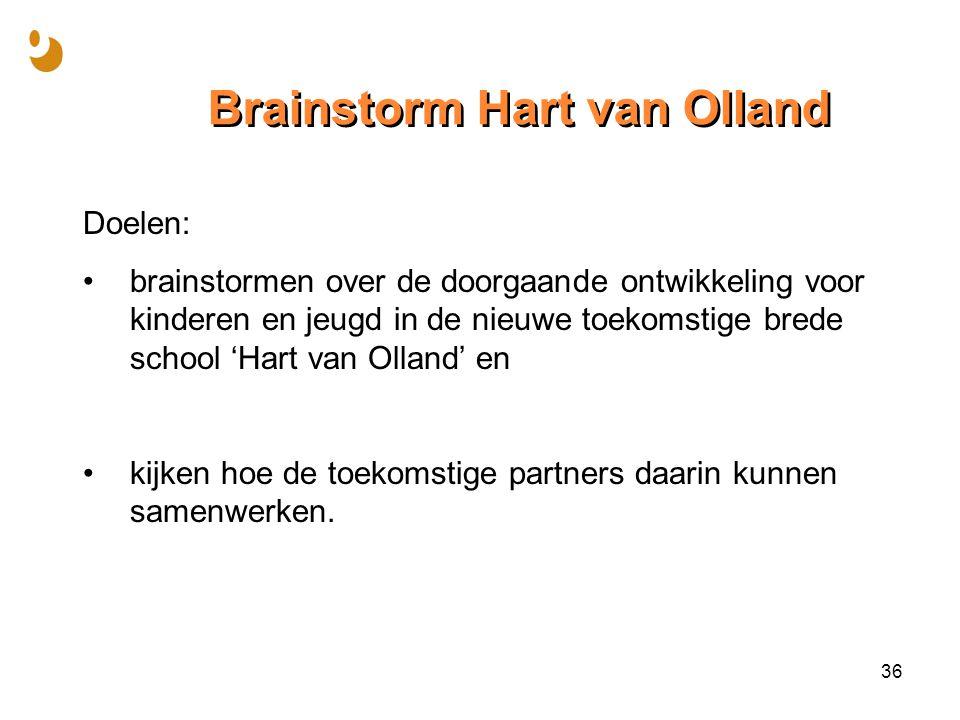 Brainstorm Hart van Olland