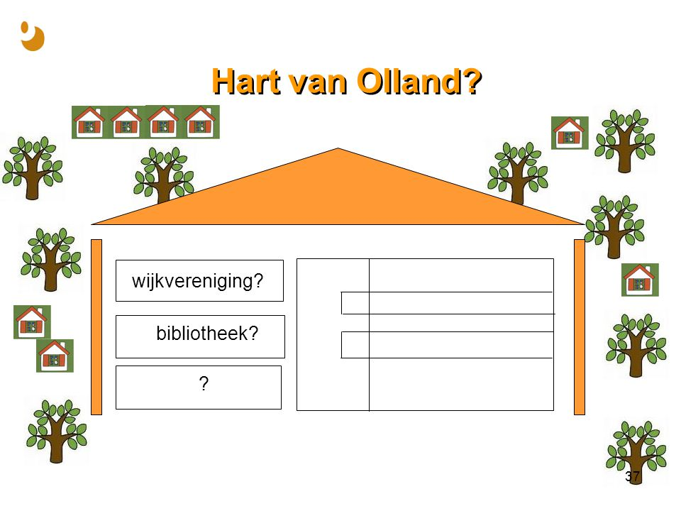 Hart van Olland wijkvereniging bibliotheek