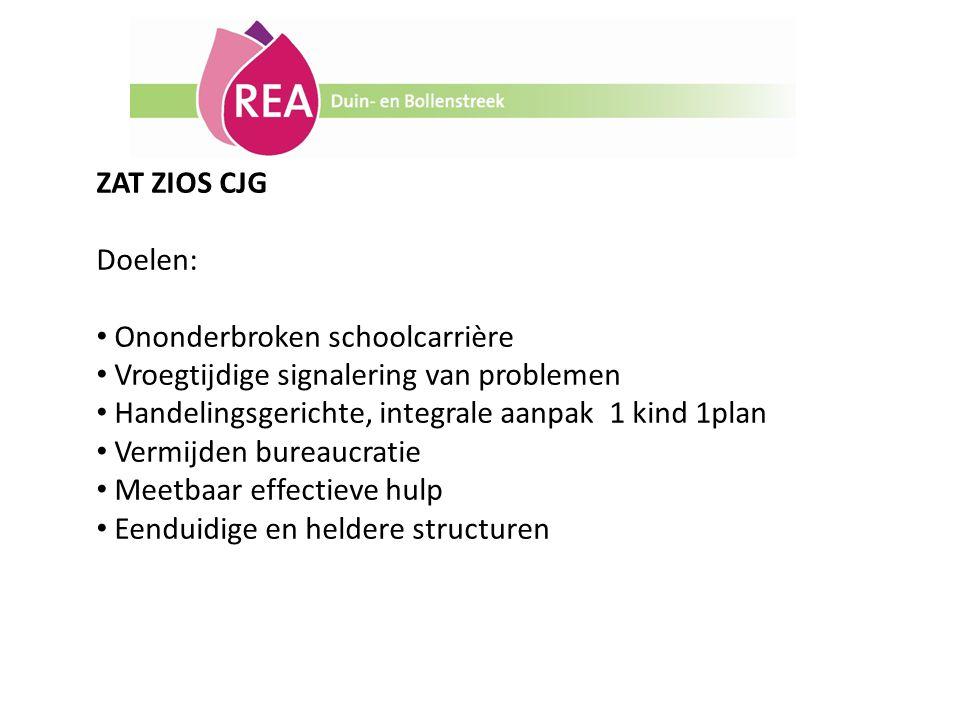 ZAT ZIOS CJG Doelen: Ononderbroken schoolcarrière. Vroegtijdige signalering van problemen. Handelingsgerichte, integrale aanpak 1 kind 1plan.