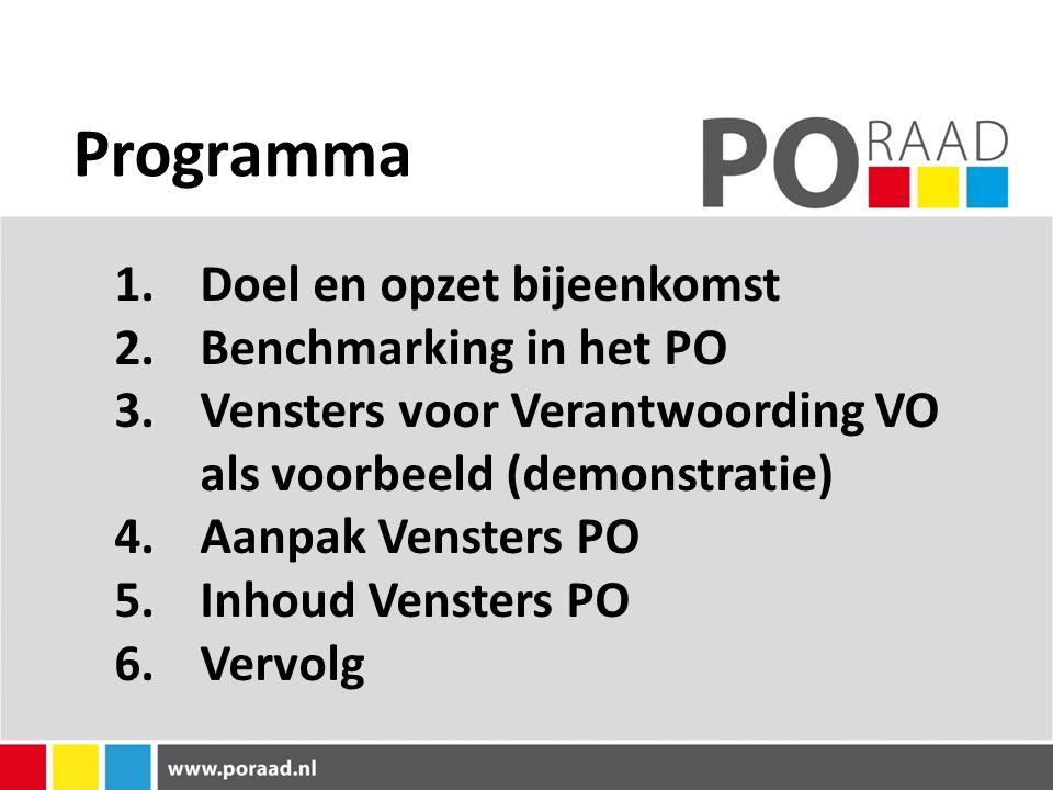 Programma Doel en opzet bijeenkomst Benchmarking in het PO